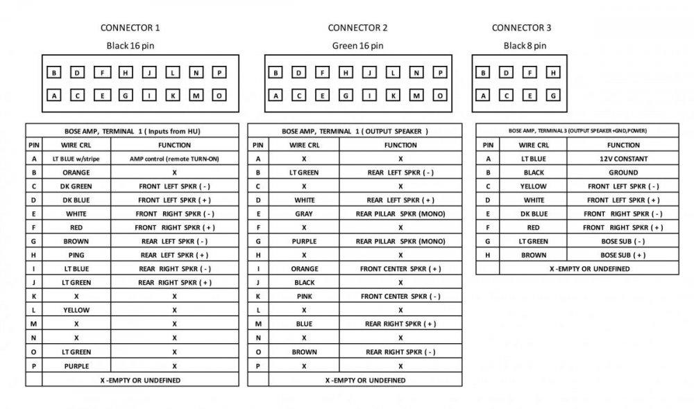 BOSE CONNECTOR info Mazda 3.jpg