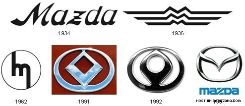 mazda со старым логотипом